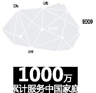 1000萬 累計服務中國家庭